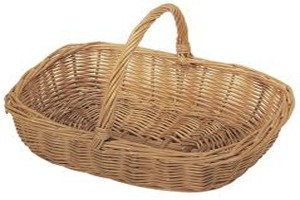Basket drem interpretation